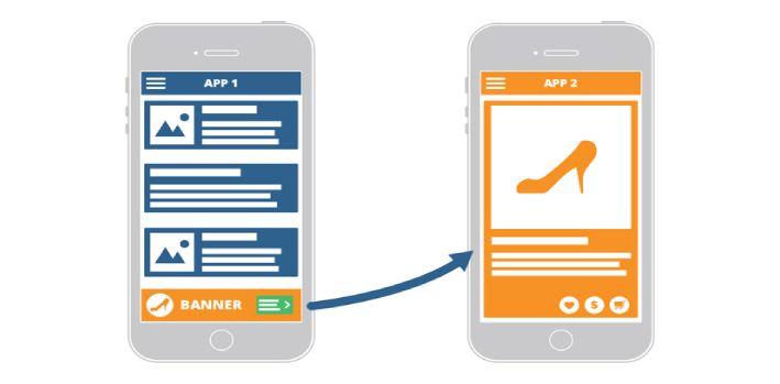 Mobile App Deep Linking