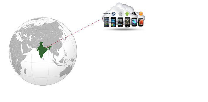 India for Mobile Apps Development