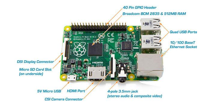 Raspberry Pi & IoT Prototypes