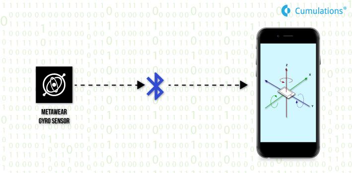 Decoding MetaWear APIs Using BLE To Read Gyro Sensor