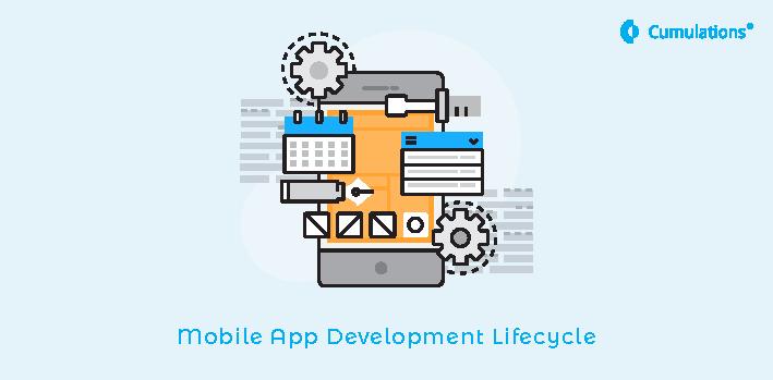 Mobile App Development Lifecycle